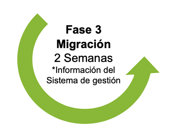 Fase 3 implementación Software KAWAK®